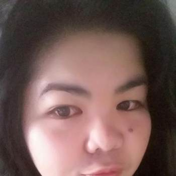 namwarnp_Saraburi_Độc thân_Nữ