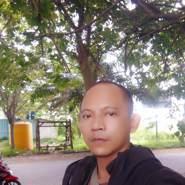 urangg's profile photo