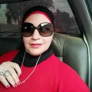 rasham33's profile photo