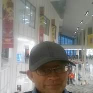 kamrana17's profile photo