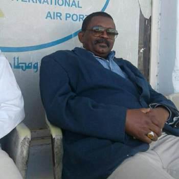 user_pvf064_Khartoum_Soltero/a_Masculino