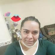 Sancast's profile photo