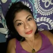 luvish6's profile photo