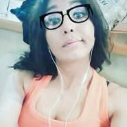 mitram18's profile photo