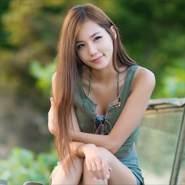 user_gtn1537's profile photo
