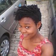 chinnyc's profile photo