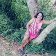 mariam3258's profile photo