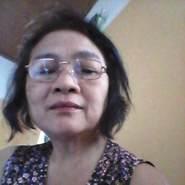 adengm2's profile photo