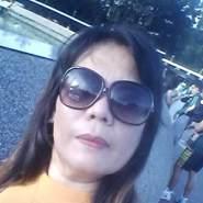 mal8132's profile photo