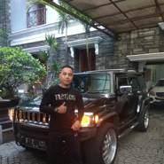 galihalakbargalih's profile photo