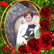user_rcx01's profile photo