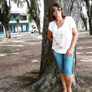 elenaa92's profile photo