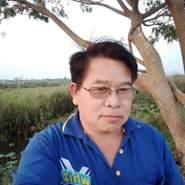 samrongb's profile photo
