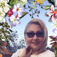 lourdesaguirre's profile photo