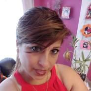 chavezcornejolidia's profile photo