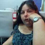 isabela458's profile photo