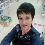 user_jo5340's profile photo