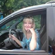 mila_rogacevich's profile photo