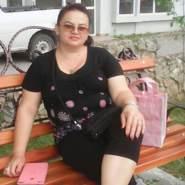 corneliap13's profile photo