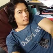 user_aiqb23's profile photo