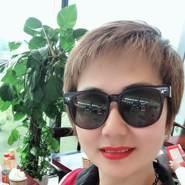 lam_cebola's profile photo