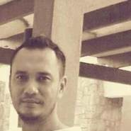 miey431's profile photo