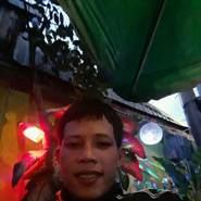 hieut4715's profile photo