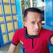 munandars9's profile photo