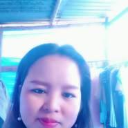 user_ro28019's profile photo