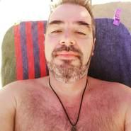 Abzlobqp's profile photo