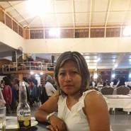 janeth1981's profile photo