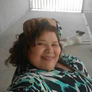 roxanamimusicamartin's profile photo
