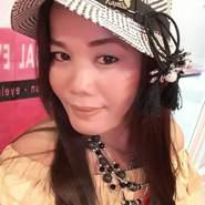 aming012319's profile photo