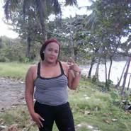 anah679's profile photo