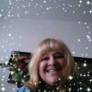 idas459's profile photo