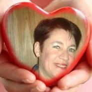 gabrielas518's profile photo