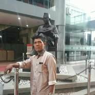 mukhlasl's profile photo