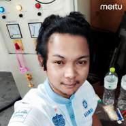 natthaphongw6's profile photo