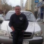 josep2158's profile photo
