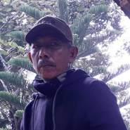 wahyuw226's profile photo