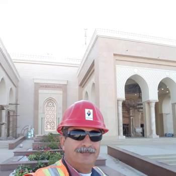 amrbakkar_Al Qahirah_Alleenstaand_Man