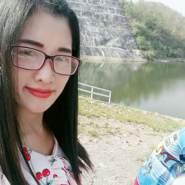 bunyaratp's profile photo