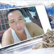 trungn281's profile photo