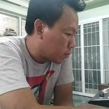 user_efnpu751_Nonthaburi_Độc thân_Nam