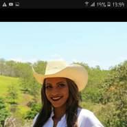 dayrar1's profile photo