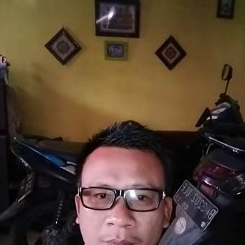 mandaa18_Jakarta Raya_Kawaler/Panna_Mężczyzna