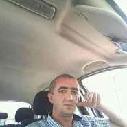 mahirm64's profile photo