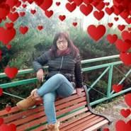 mariag1761's profile photo
