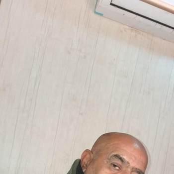 user_hugva34085_Al Basrah_Soltero (a)_Masculino