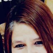 sirikythp's profile photo